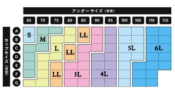 ジニエブラ サイズ表